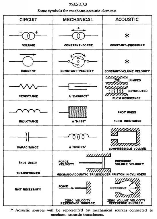 Fine Circuit Element Symbols Photo - Electrical Circuit Diagram ...