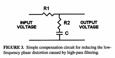 Correcting Low Frequency Phase Distortion